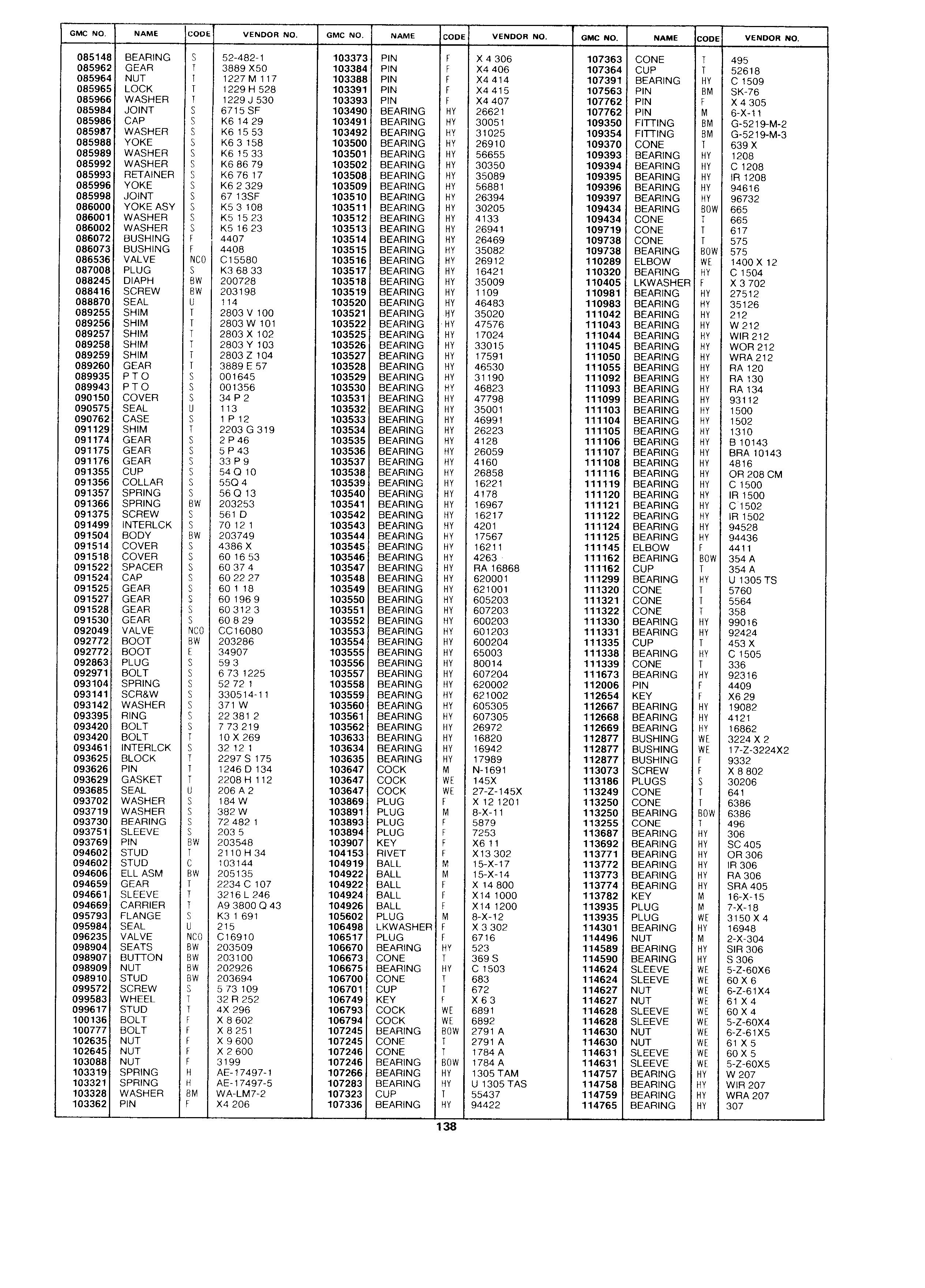 GMPartsWiki - Chevrolet Truck Conversion List December 1973