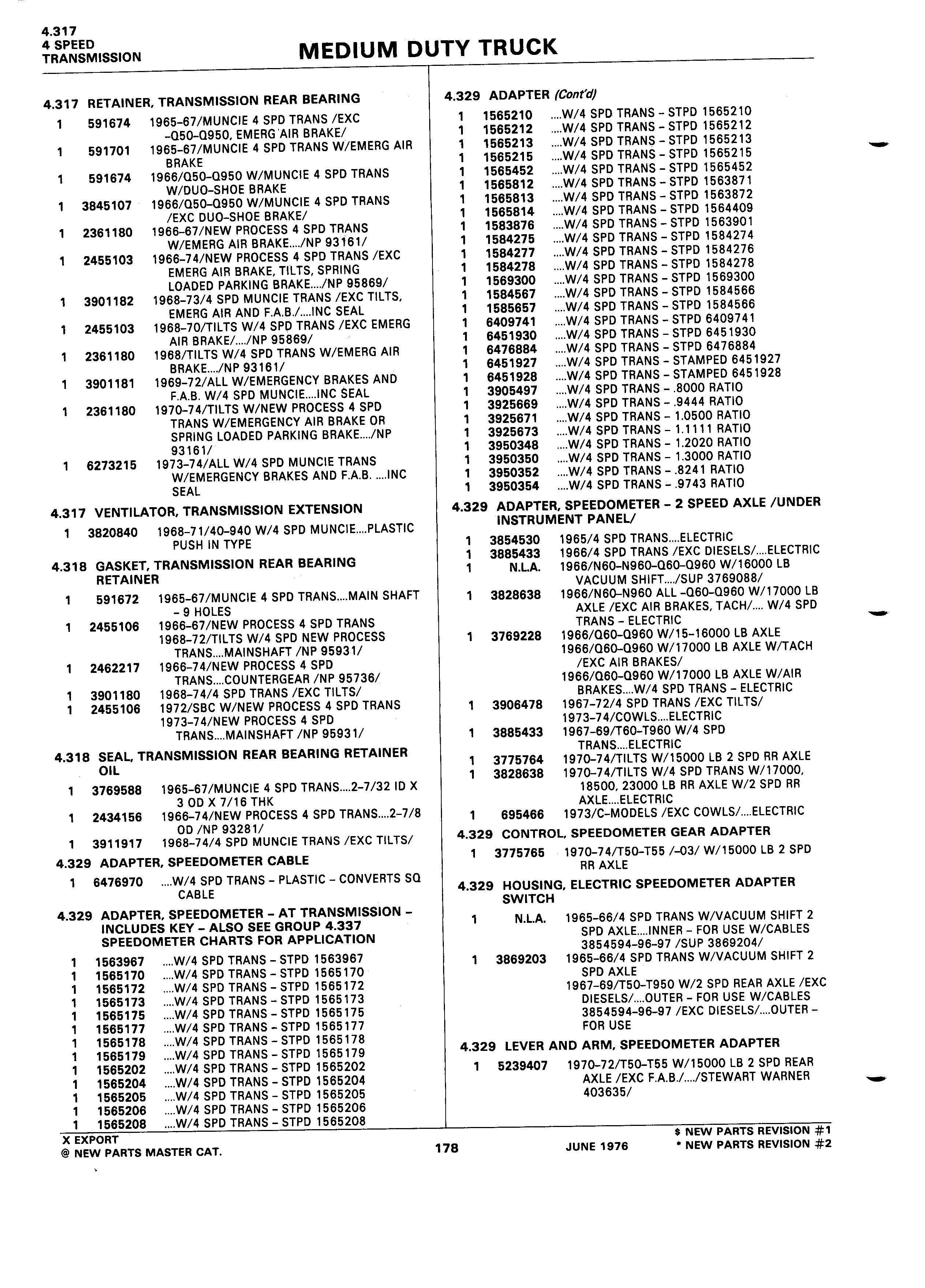 trans am restoration parts catalog