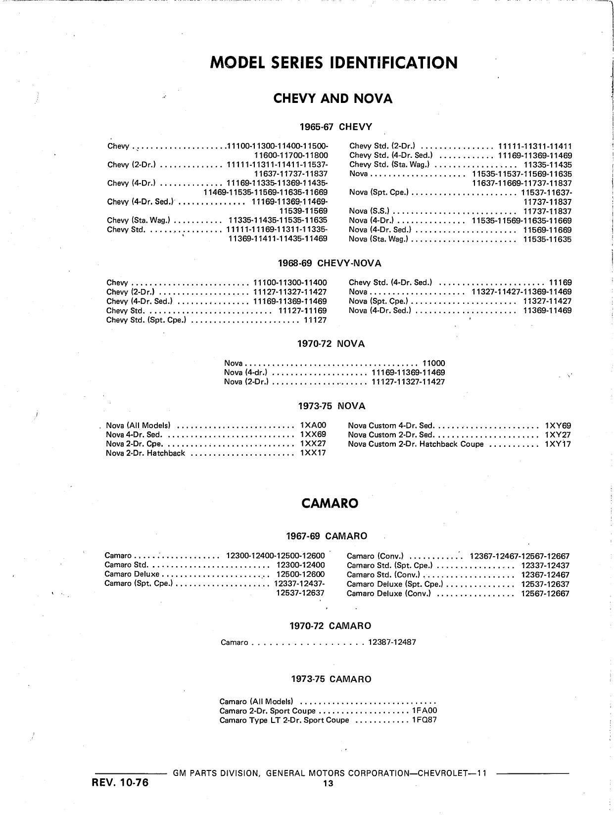 GMPartsWiki - Chassis and Body Parts Catalog P&A 11 April 1977