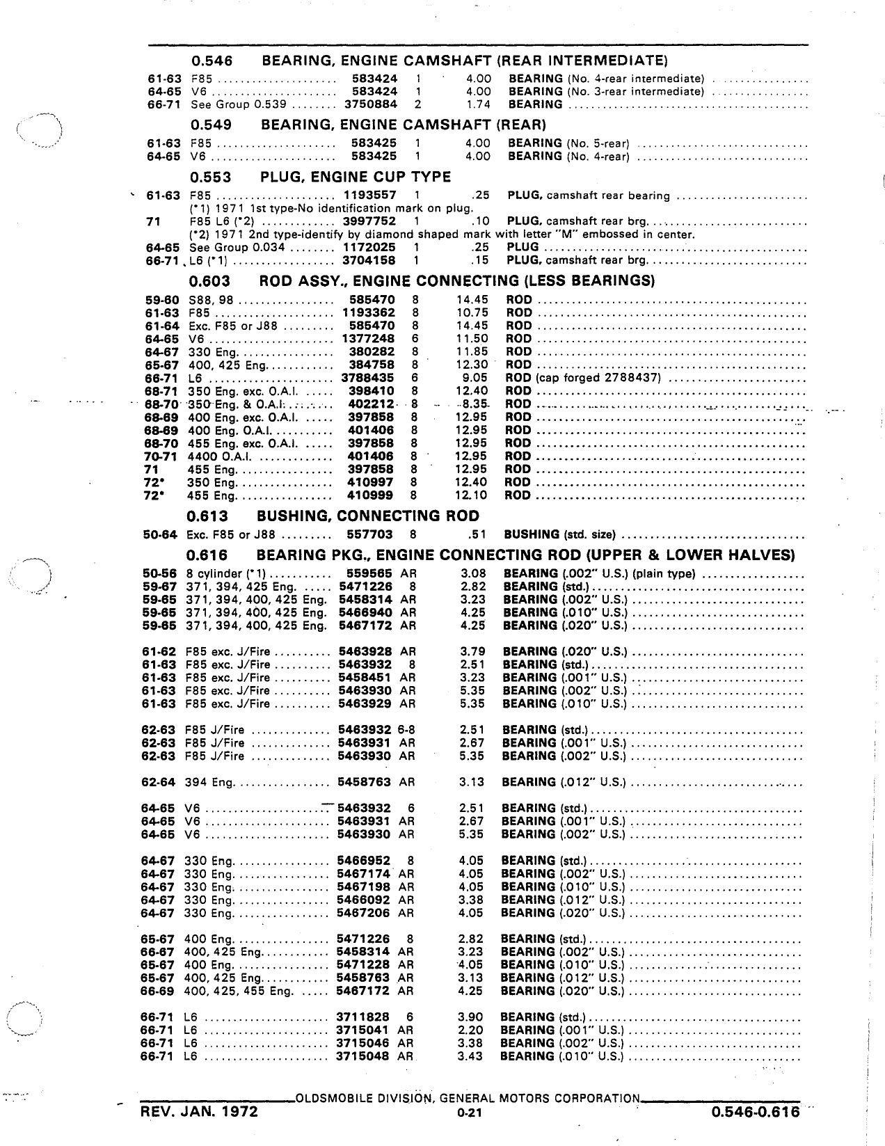 Parts and Accessories Catalog January 1972