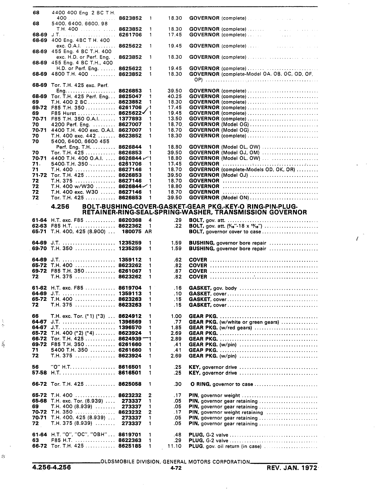 83 Chevy Truck Ke Wiring Diagram. Chevy. Auto Wiring Diagram